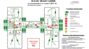 план эвакуации